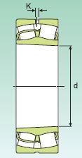 Чертеж двухрядного самоустанавливающегося роликового подшипника под конус
